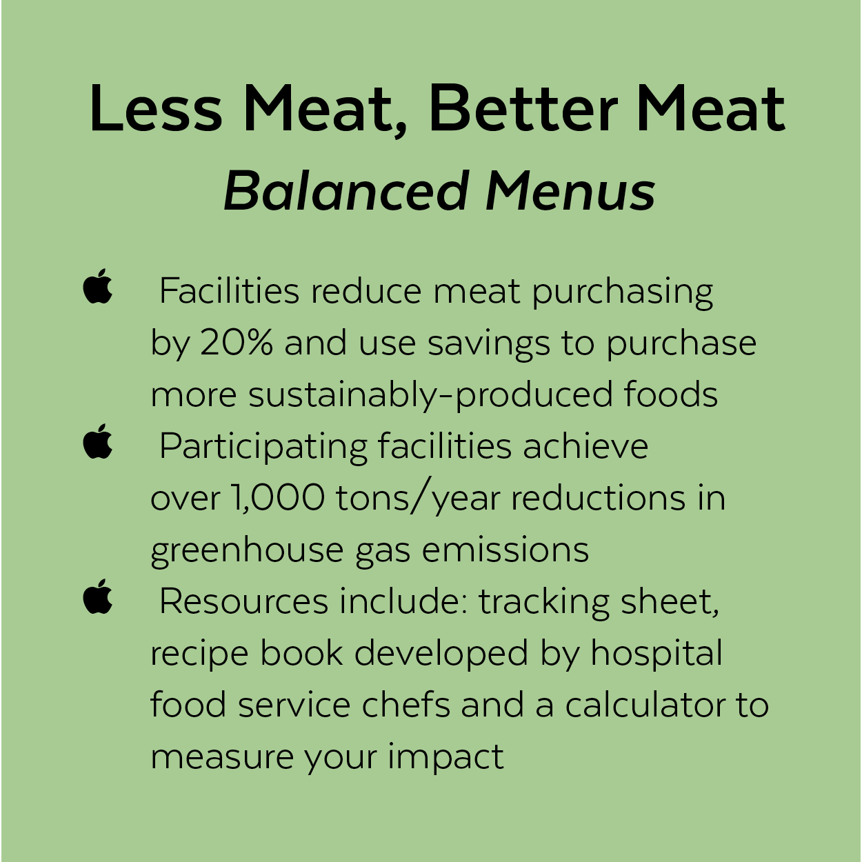 Less Meat, Better Meat sidebar