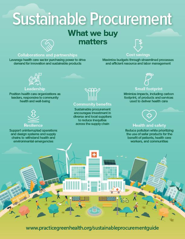 sustainable procurement