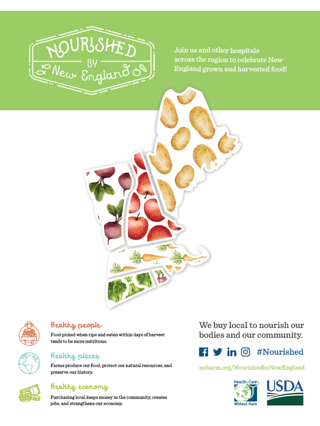 Nourished by New England Infographic